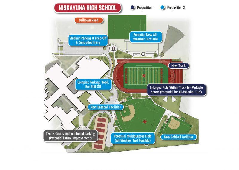 Niskayuna High School site plan with proposed improvements